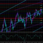 Обзор пары GBP/USD. 28 января. Проходное заседание ФРС. Рынки только зря нервничали и беспокоились.