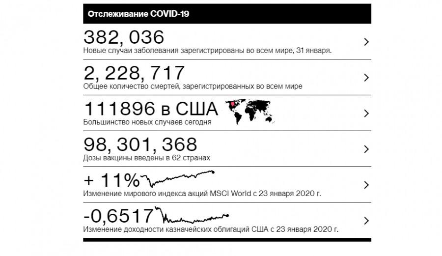EURUSD и GBPUSD: Страны ЕС получат дополнительную партию вакцины от коронавируса