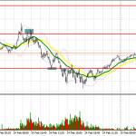 GBP/USD: план на европейскую сессию 25 февраля. Commitment of Traders COT отчеты (разбор вчерашних сделок). Медведи ударили