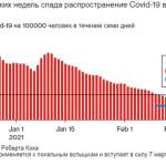 EURUSD: Евро продолжает падать, а Германия планирует отмену карантинных мер. Экономика Франции продолжит сокращаться в 1-м