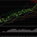 Торговый план по паре GBP/USD на неделю 1 – 5 марта. Новый отчет COT (Commitments of Traders). Фунт стерлингов отошел от