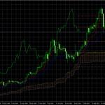 44 000$ за монету – критический уровень для биткоина. Ниже могут последовать массовые распродажи «цифрового золота».