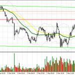 GBP/USD: план на американскую сессию 2 марта (разбор утренних сделок). Покупатели фунта пытаются перехватить инициативу.