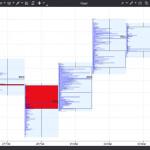 Прогноз по BCHUSD на 03.03.21 – BUY SELL. Результат за февраль +10.93%