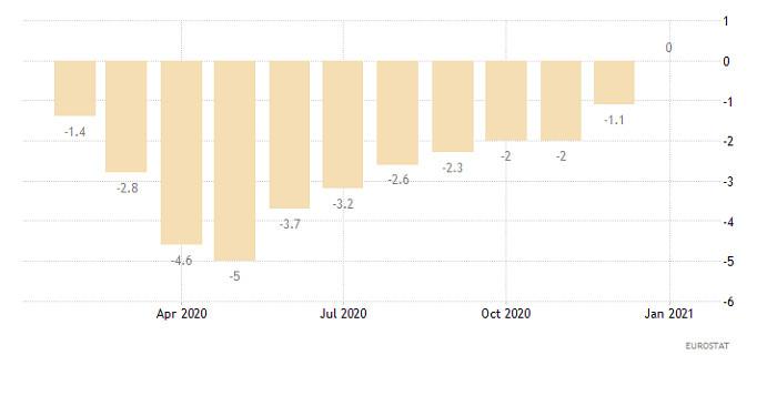 Торговый план по EUR/USD и GBP/USD на 04.03