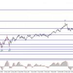 Анализ GBP/USD. 8 марта. Эндрю Бейли показывает сдержанный оптимизм в вопросе восстановления британской экономики
