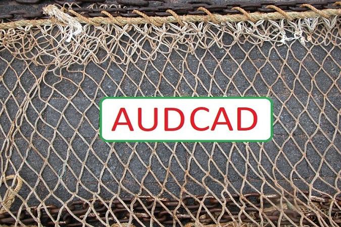 AUDCAD