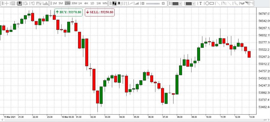 Биткоин снова на хайпе: как повышенное внимание к BTC отразится на криптовалютном рынке