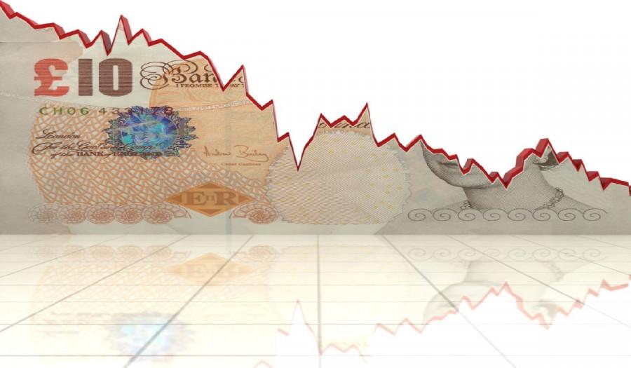 GBP/USD: Позиционирование по фунту после заседания Банка Англии