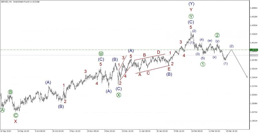GBP/USD26 марта