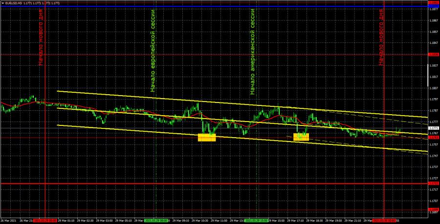Прогноз и торговые сигналы по EUR/USD на 30 марта. Детальный разбор вчерашних рекомендаций и движения пары в течение дня.