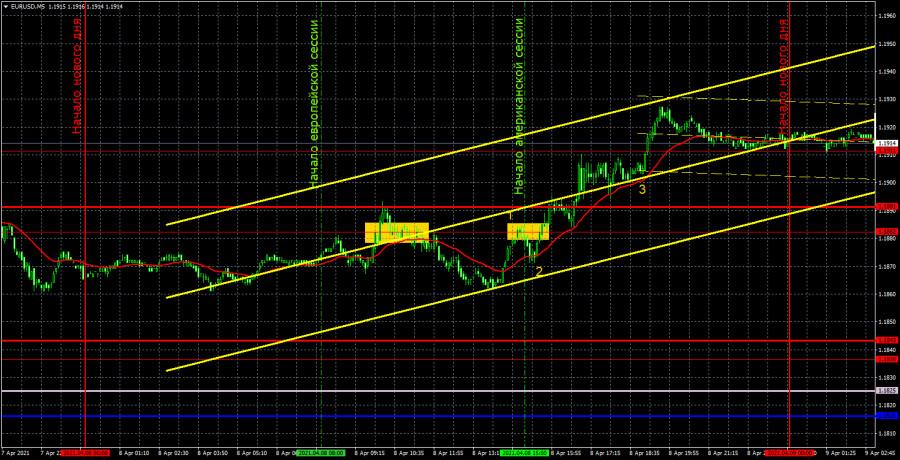 Прогноз и торговые сигналы по EUR/USD на 9 апреля. Детальный разбор вчерашних рекомендаций и движения пары в течение дня.