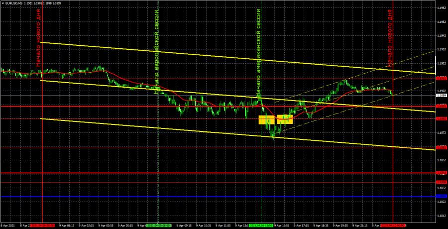 Прогноз и торговые сигналы по EUR/USD на 12 апреля. Детальный разбор вчерашних рекомендаций и движения пары в течение дня.