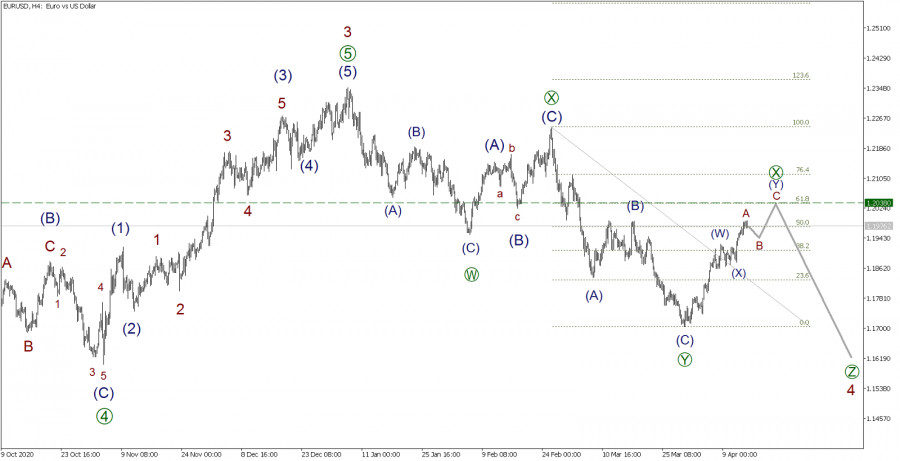 EUR/USD 15 апреля. У быков еще есть силы, чтобы толкать цену к 1