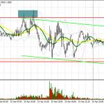 EUR/USD: план на европейскую сессию 16 апреля. Commitment of Traders COT отчеты (разбор вчерашних сделок). Трейдеры не спешат