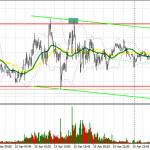 GBP/USD: план на европейскую сессию 16 апреля. Commitment of Traders COT отчеты (разбор вчерашних сделок). Покупатели фунта