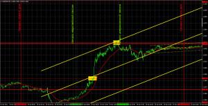 Прогноз и торговые сигналы по EUR/USD на 20 апреля. Детальный разбор вчерашних рекомендаций и движения пары в течение дня.