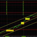 Прогноз и торговые сигналы по GBP/USD на 20 апреля. Детальный разбор вчерашних рекомендаций и движения пары в течение дня.