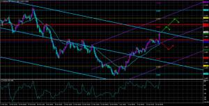 Обзор пары EUR/USD. 20 апреля. Доллар США отправлен в нокаут. Денежная масса в США продолжает расти.