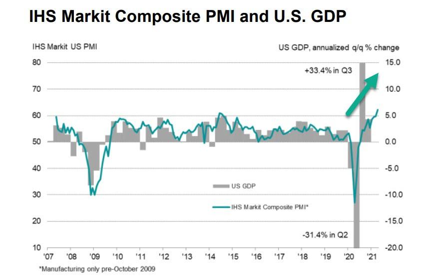 Доллар испытывает сложности с возобновлением роста