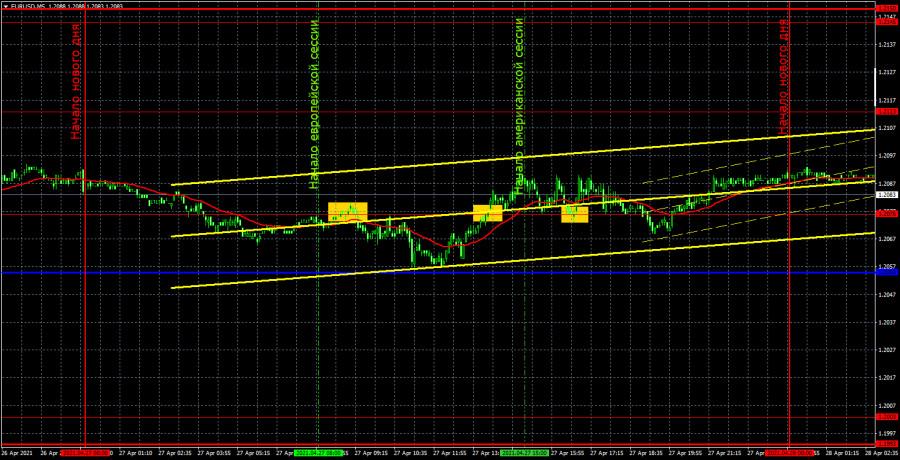 Прогноз и торговые сигналы по EUR/USD на 28 апреля. Детальный разбор вчерашних рекомендаций и движения пары в течение дня.