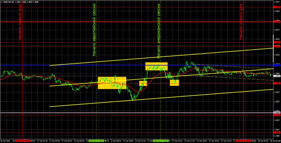 Прогноз и торговые сигналы по GBP/USD на 28 апреля. Детальный разбор вчерашних рекомендаций и движения пары в течение дня.