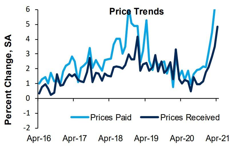 Рынки в сонном состоянии в ожидании итогов зседания FOMC