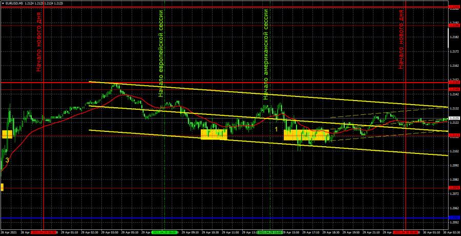 Прогноз и торговые сигналы по EUR/USD на 30 апреля. Детальный разбор вчерашних рекомендаций и движения пары в течение дня.