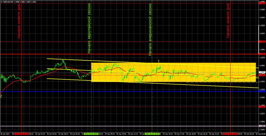 Прогноз и торговые сигналы по GBP/USD на 30 апреля. Детальный разбор вчерашних рекомендаций и движения пары в течение дня.