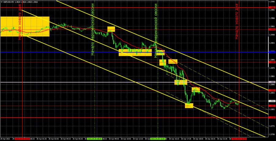 Прогноз и торговые сигналы по GBP/USD на 3 мая. Детальный разбор вчерашних рекомендаций и движения пары в течение дня.