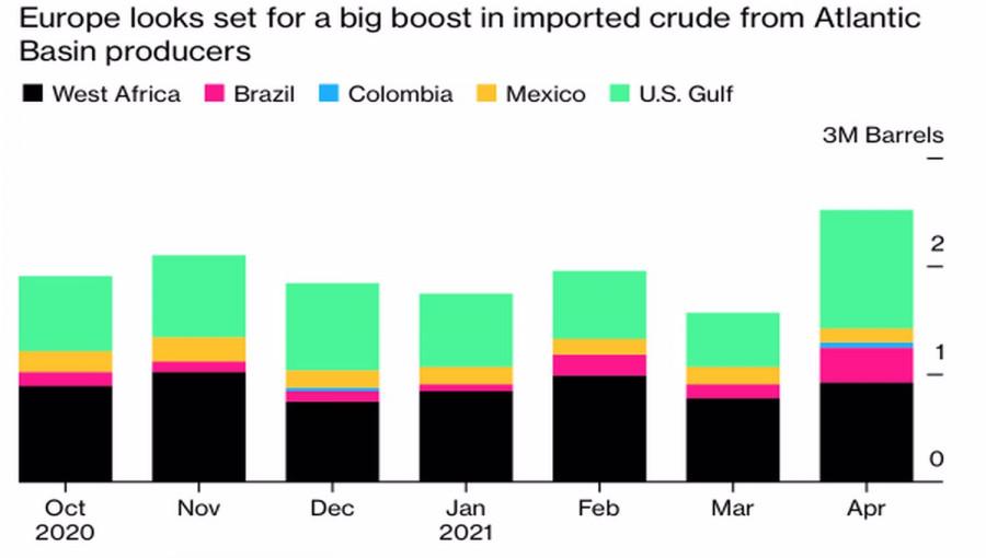 Нефти мешает пандемия