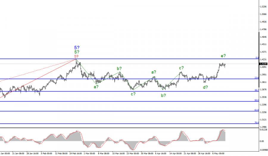 Анализ GBP/USD. 12 мая