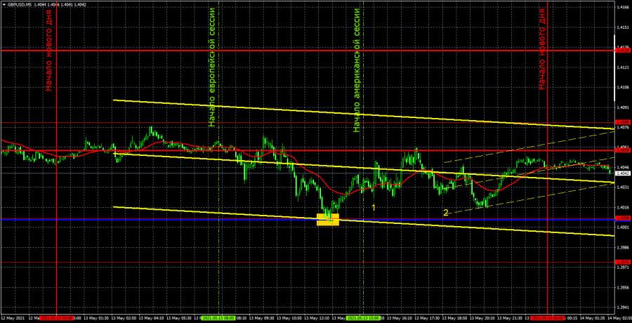 Прогноз и торговые сигналы по GBP/USD на 14 мая. Детальный разбор вчерашних рекомендаций и движения пары в течение дня.