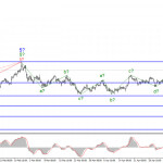 Анализ GBP/USD. 17 мая. Великобритания готовится к снятию карантина