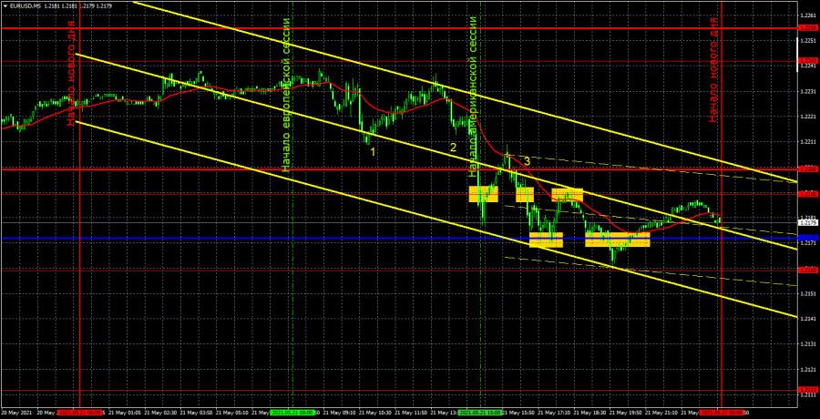 Прогноз и торговые сигналы по EUR/USD на 24 мая. Детальный разбор вчерашних рекомендаций и движения пары в течение дня.