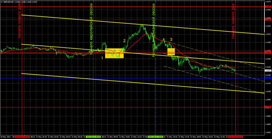Прогноз и торговые сигналы по GBP/USD на 24 мая. Детальный разбор вчерашних рекомендаций и движения пары в течение дня.