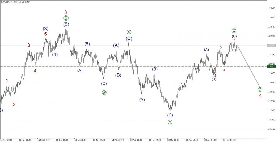 EUR/USD 24 мая