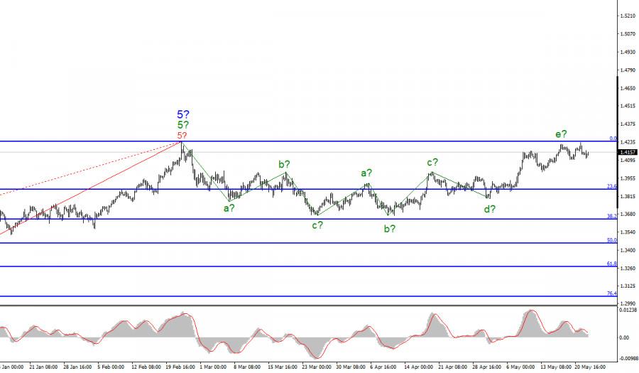 Анализ GBP/USD. 24 мая