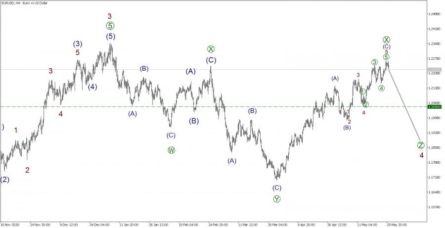 EUR/USD 26 мая