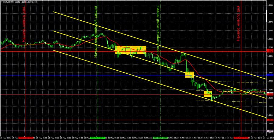 Прогноз и торговые сигналы по EUR/USD на 27 мая. Детальный разбор вчерашних рекомендаций и движения пары в течение дня.