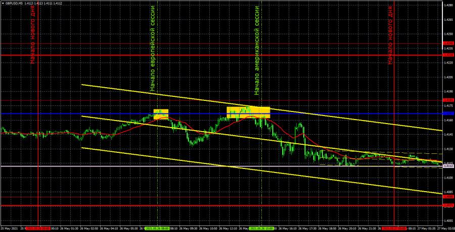 Прогноз и торговые сигналы по GBP/USD на 27 мая. Детальный разбор вчерашних рекомендаций и движения пары в течение дня.