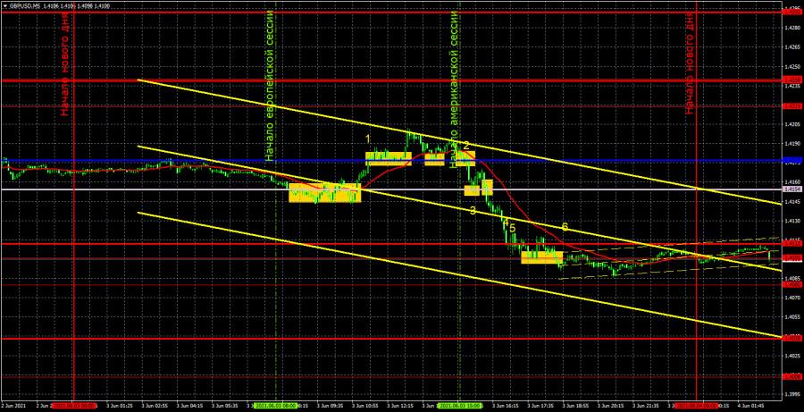 Прогноз и торговые сигналы по GBP/USD на 4 июня. Детальный разбор вчерашних рекомендаций и движения пары в течение дня.