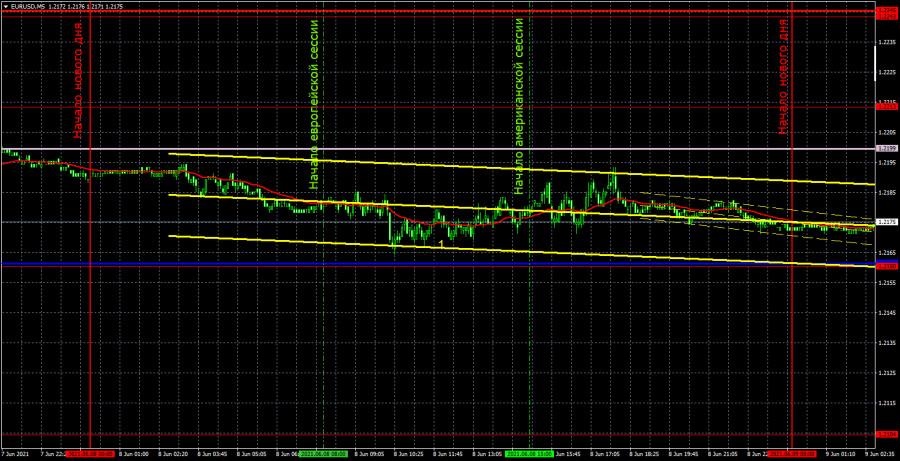 Прогноз и торговые сигналы по EUR/USD на 9 июня. Детальный разбор вчерашних рекомендаций и движения пары в течение дня.