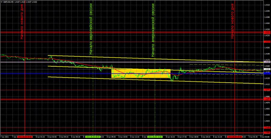 Прогноз и торговые сигналы по GBP/USD на 9 июня. Детальный разбор вчерашних рекомендаций и движения пары в течение дня.