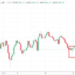 Рынок альткоинов колеблется на фоне негативных новостей: ETH опустился за безопасный рубеж, XRP и LTC топчутся на месте