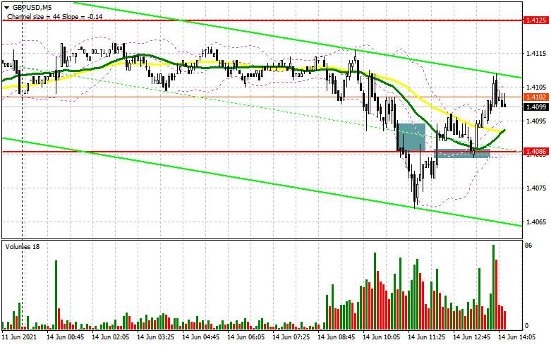 GBP/USD: план на американскую сессию 14 июня (разбор утренних сделок)