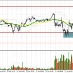 GBP/USD: план на американскую сессию 17 июня (разбор утренних сделок). Фунт продолжает снижаться против доллара США. Целью