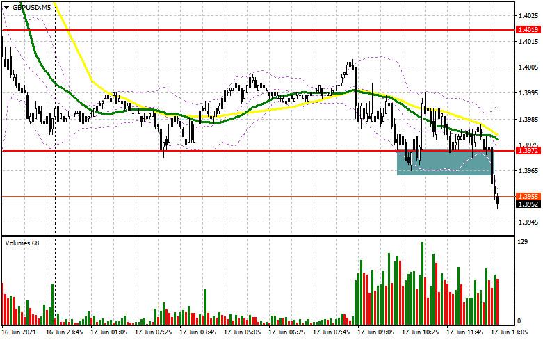 GBP/USD: план на американскую сессию 17 июня (разбор утренних сделок). Фунт продолжает снижаться против доллара США