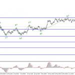 Анализ GBP/USD. 17 июня. Аналогичная реакция британца на заседание ФРС