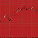JPMorgan Chase & Co. предвкушает увеличение ключевой процентной ставки